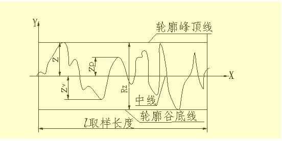大学电路图简化与复原